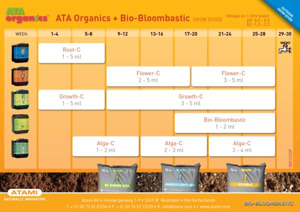 ATAOrganics-Bi-Bloombastic-outdoor_grande