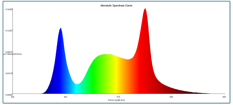 clone-kit-spectrum
